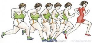 Как похудеть бегая
