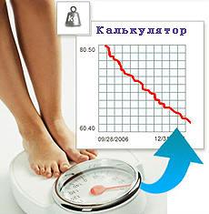 как похудеть калькулятор калорий