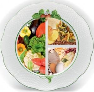 Тарелка для похудения: порции, размеры