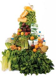 пирамида фруктов и овощей